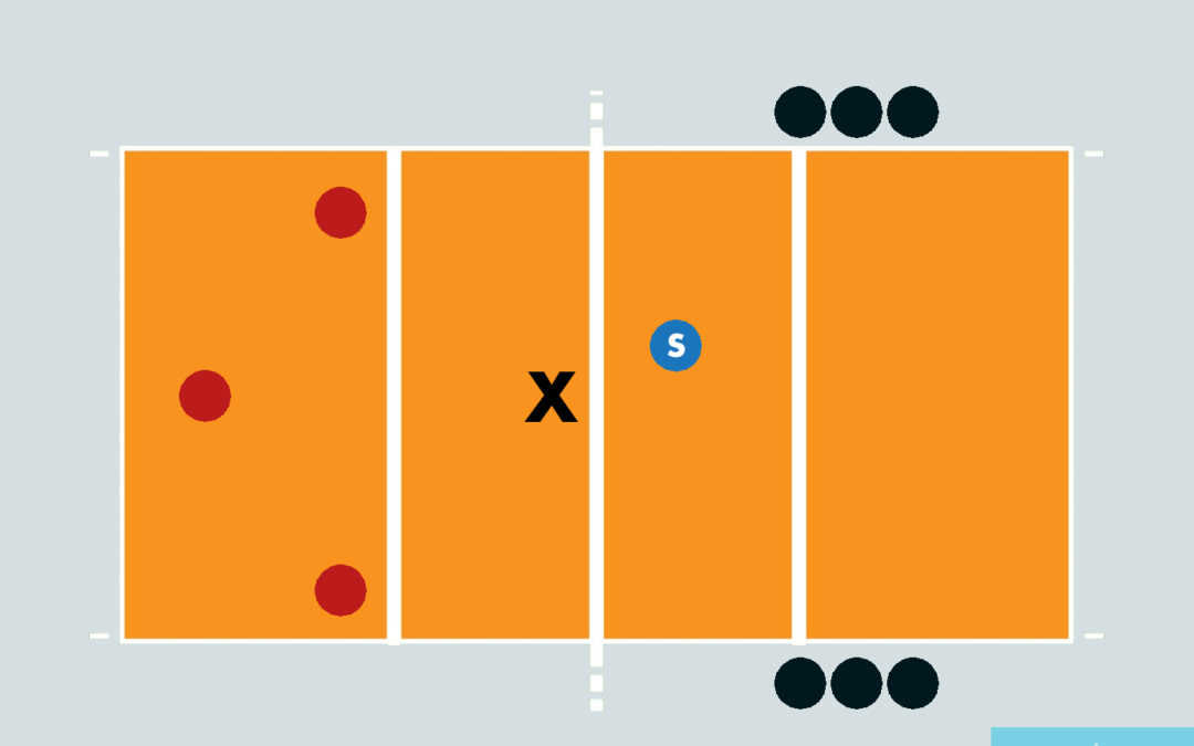 Middles vs. Pins